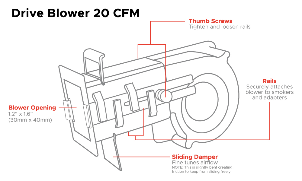 FireBoard Blower Parts